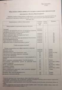 Akt-obsledovaniya-Prilozhenie-1-1