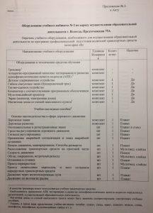 Akt-obsledovaniya-Prilozhenie-2-1