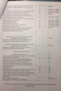 Akt-obsledovaniya-Prilozhenie-2-3