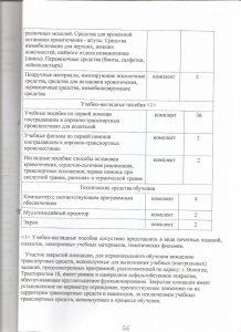 rabochaya-programma-66
